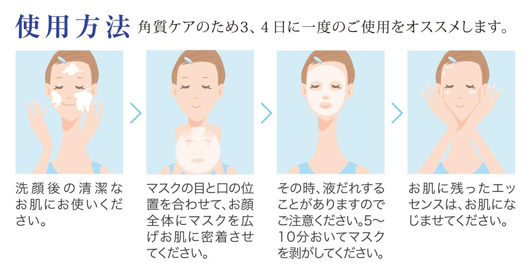 いつかのフェイスマスクの使い方