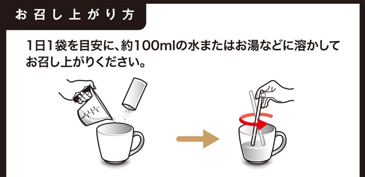 炭汁の飲み方